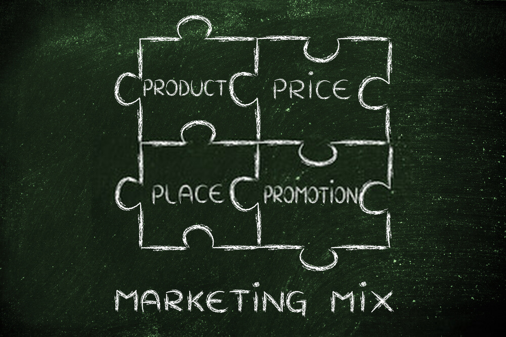 What Are The 4 Ps of Marketing: Marketing Essay Help
